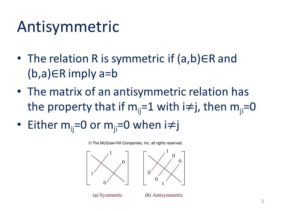 Example Suppose that the relation R on a set is represented by the matrix Is R reflexive, symmetric or antisymmetric.