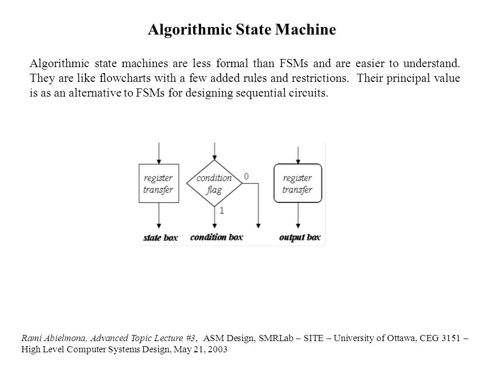 Algorithmic state machines are less formal than FSMs and are easier to understand. They are like flowcharts with a few added rules and restrictions. T
