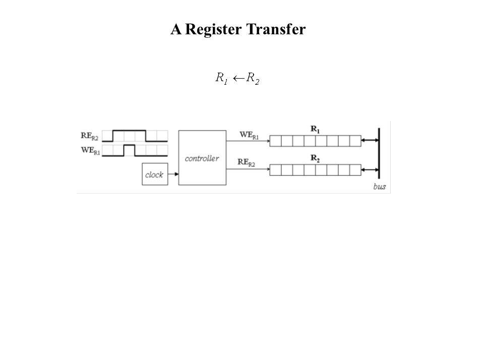 A Register Transfer