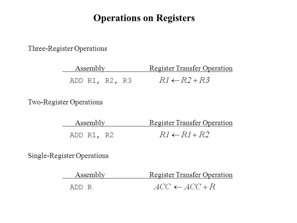 Operations on Registers ADD R1, R2, R3 Three-Register Operations Two-Register Operations Single-Register Operations Assembly Register Transfer Operation ADD R1, R2 Assembly Register Transfer Operation ADD R Assembly Register Transfer Operation