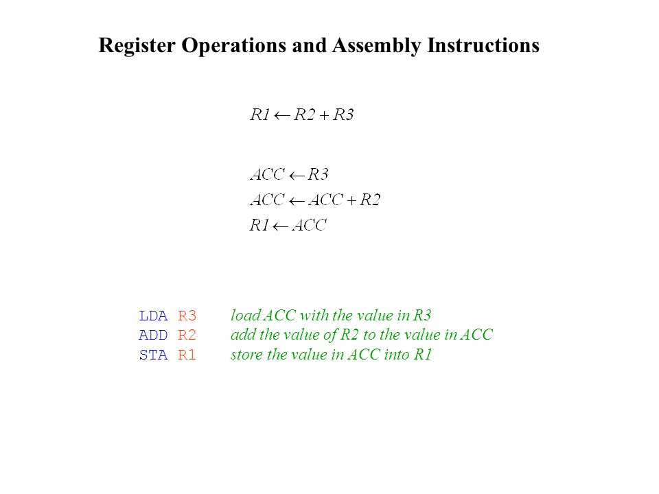 LDA R3 load ACC with the value in R3 ADD R2 add the value of R2 to the value in ACC STA R1 store the value in ACC into R1 Register Operations and Assembly Instructions