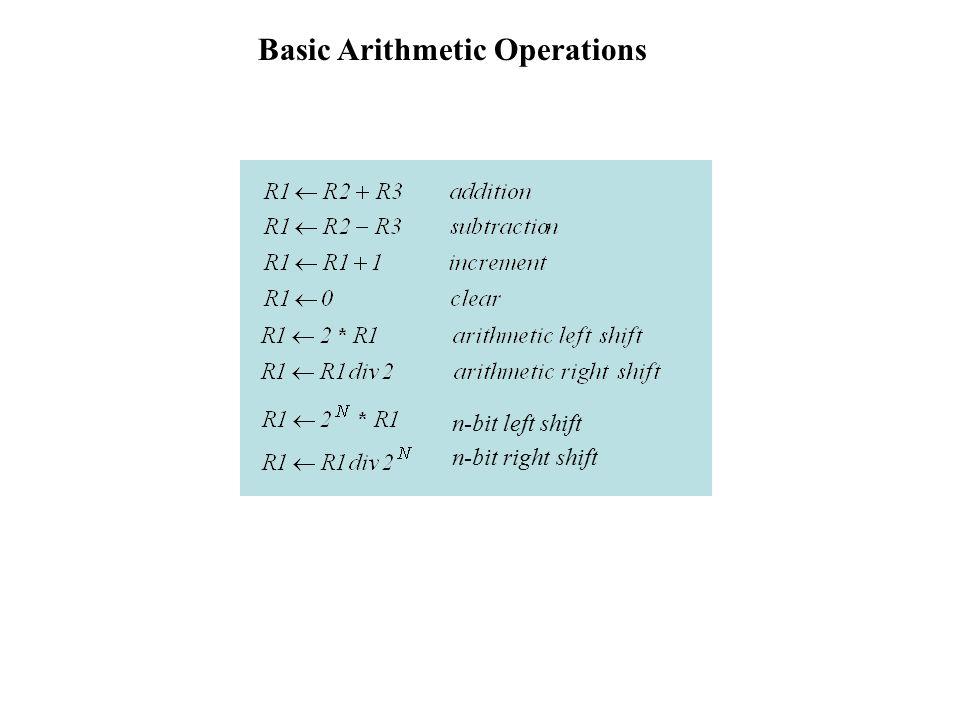 Basic Arithmetic Operations n-bit left shift n-bit right shift