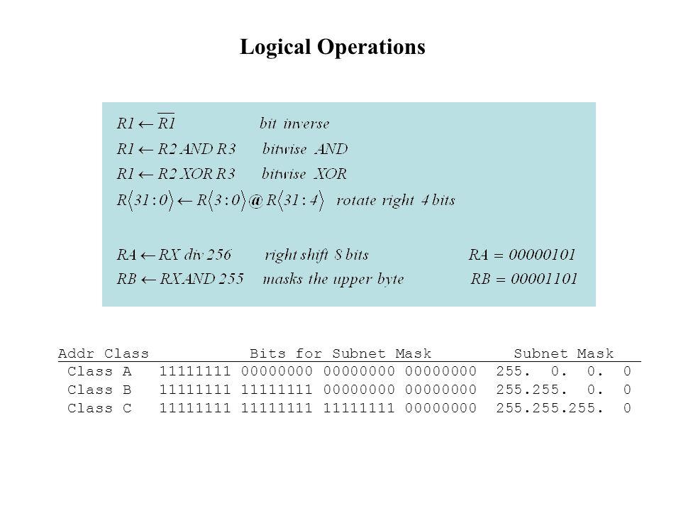 Logical Operations Addr Class Bits for Subnet Mask Subnet Mask. Class A 11111111 00000000 00000000 00000000 255. 0. 0. 0 Class B 11111111 11111111 000