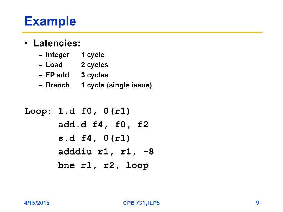 4/15/2015CPE 731, ILP5 10 Example (3 iterations) 1 2 3 4 5 6 7 8 9 0 1 2 3 4 5 6 Loop: l.d f0, 0(r1) I A M W add.d f4, f0, f2 I E..