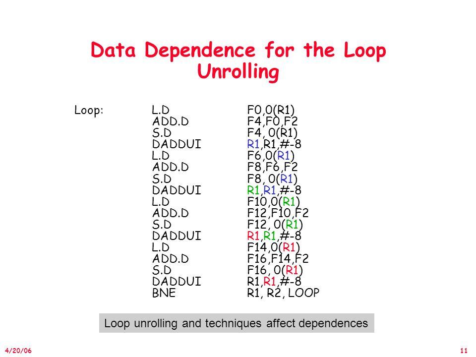 11 4/20/06 Data Dependence for the Loop Unrolling Loop:L.DF0,0(R1) ADD.DF4,F0,F2 S.DF4, 0(R1) DADDUIR1,R1,#-8 L.DF6,0(R1) ADD.DF8,F6,F2 S.DF8, 0(R1) DADDUIR1,R1,#-8 L.DF10,0(R1) ADD.DF12,F10,F2 S.DF12, 0(R1) DADDUIR1,R1,#-8 L.DF14,0(R1) ADD.DF16,F14,F2 S.DF16, 0(R1) DADDUIR1,R1,#-8 BNER1, R2, LOOP Loop unrolling and techniques affect dependences