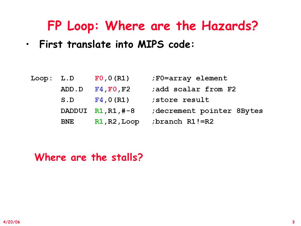 3 4/20/06 FP Loop: Where are the Hazards.