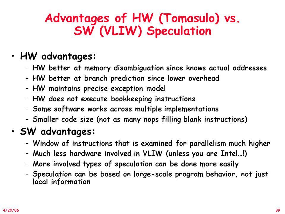 39 4/20/06 Advantages of HW (Tomasulo) vs.