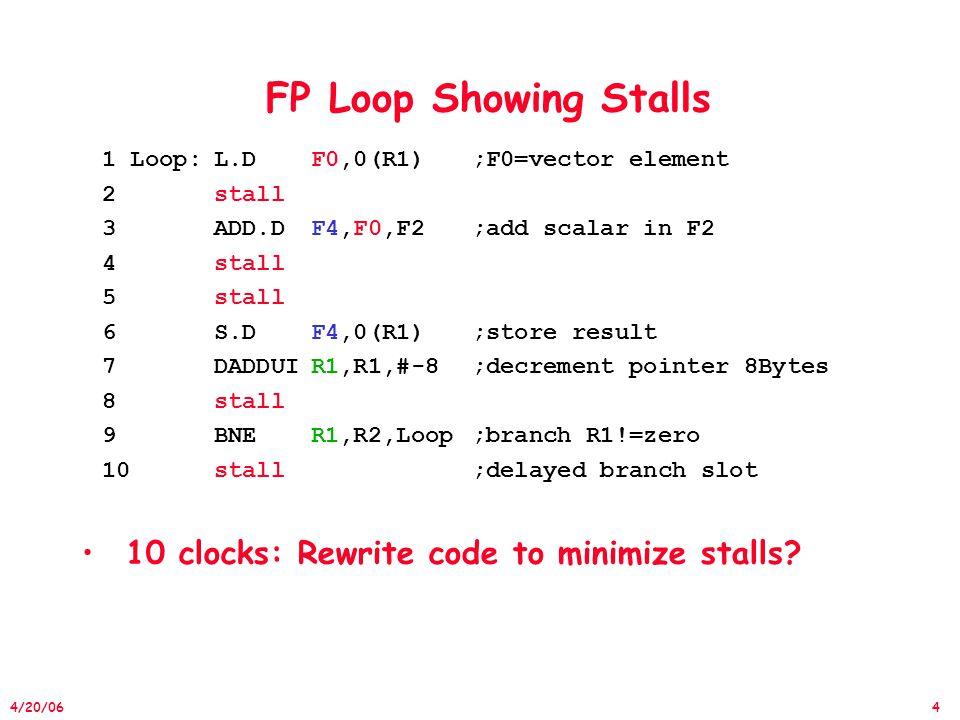 4 4/20/06 FP Loop Showing Stalls 10 clocks: Rewrite code to minimize stalls.