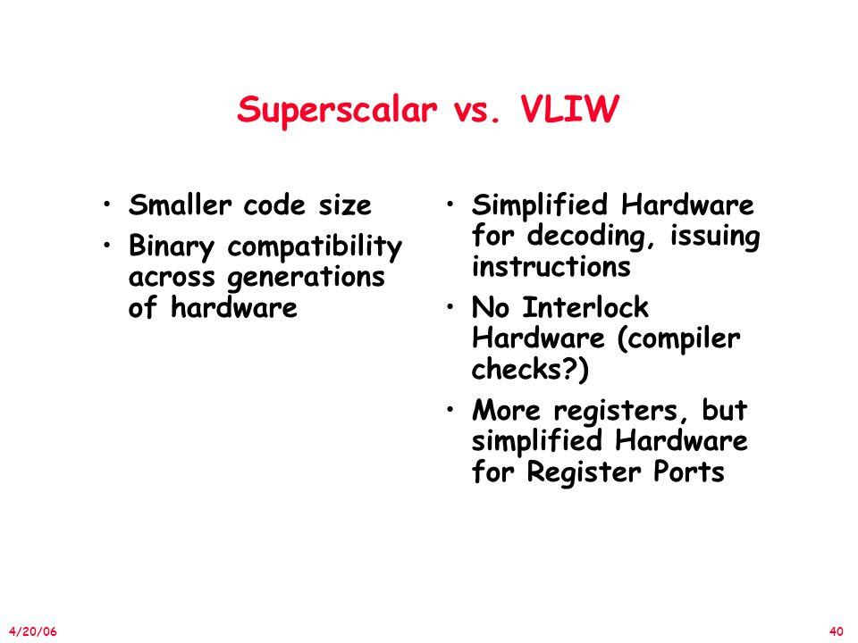 40 4/20/06 Superscalar vs.