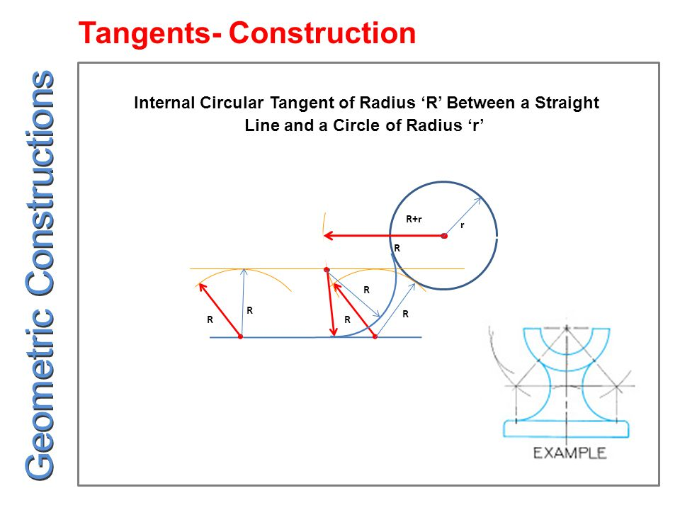 R R R R+r r R R R Internal Circular Tangent of Radius 'R' Between a Straight Line and a Circle of Radius 'r' Geometric Constructions Tangents- Construction