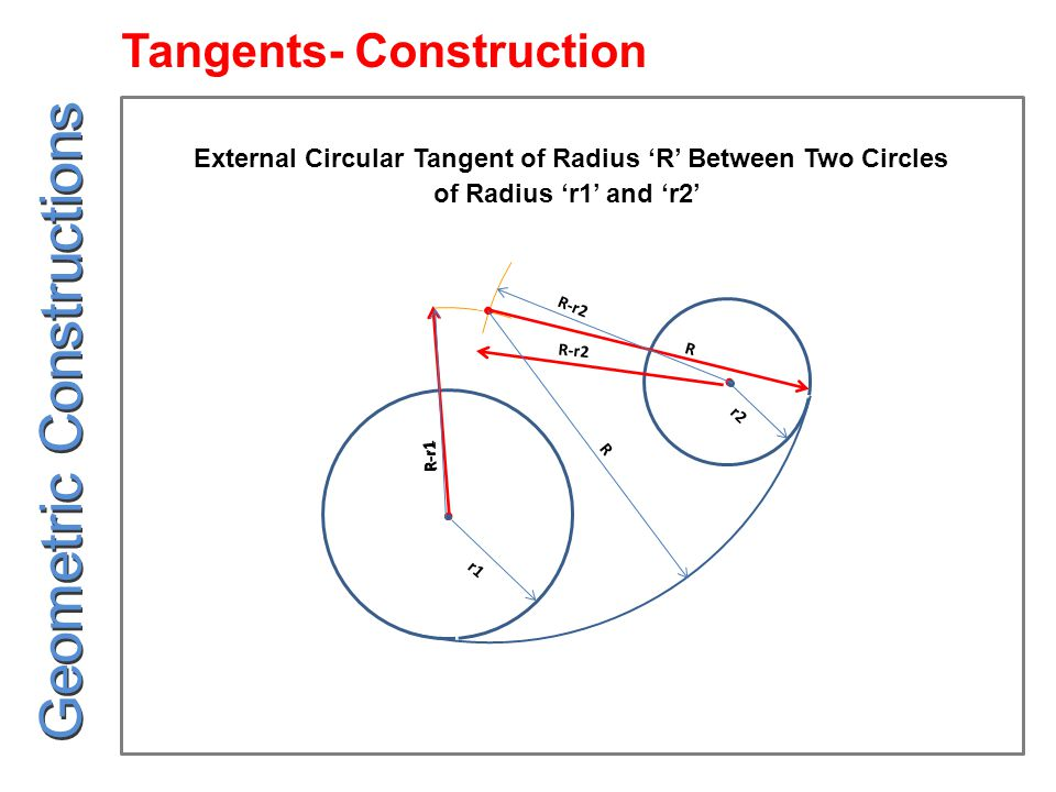 R-r1 r2 R-r2 R r1 R-r1 R-r2 R External Circular Tangent of Radius 'R' Between Two Circles of Radius 'r1' and 'r2' Geometric Constructions Tangents- Construction