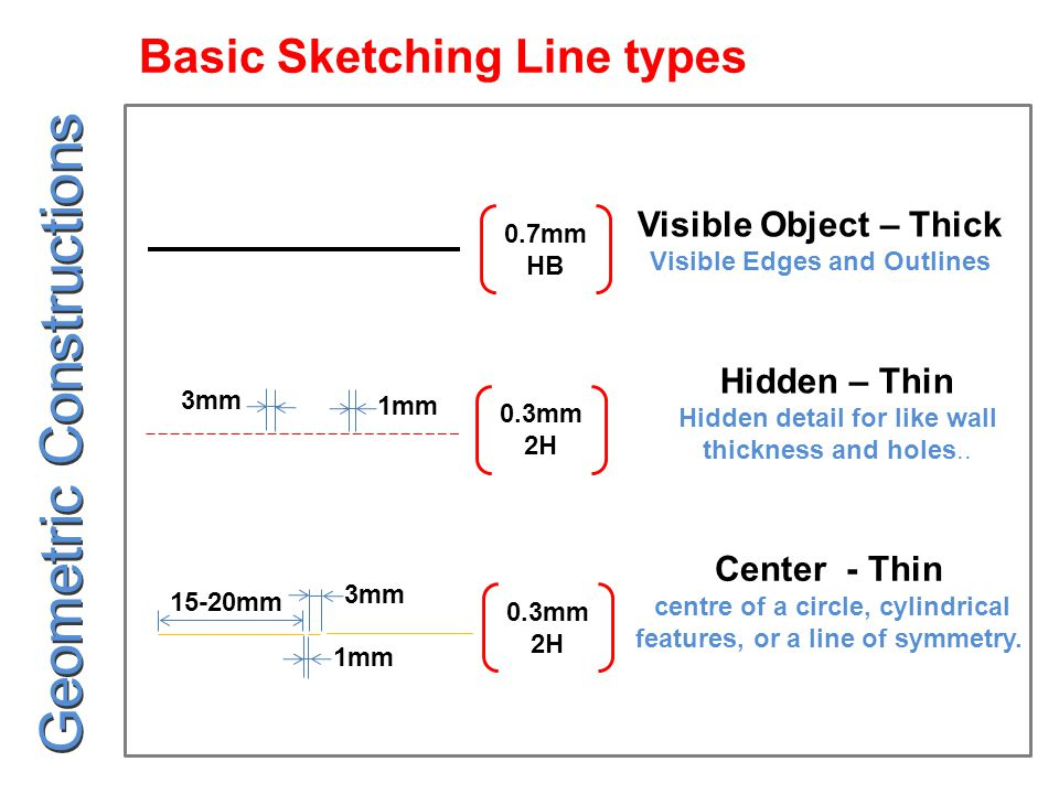 Basic Sketching Line types Visible Object – Thick Visible Edges and Outlines Hidden – Thin Hidden detail for like wall thickness and holes..