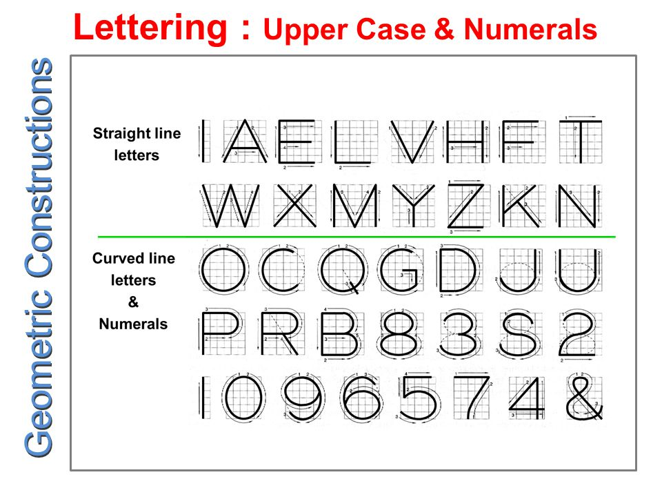 Geometric Constructions Lettering : Upper Case & Numerals