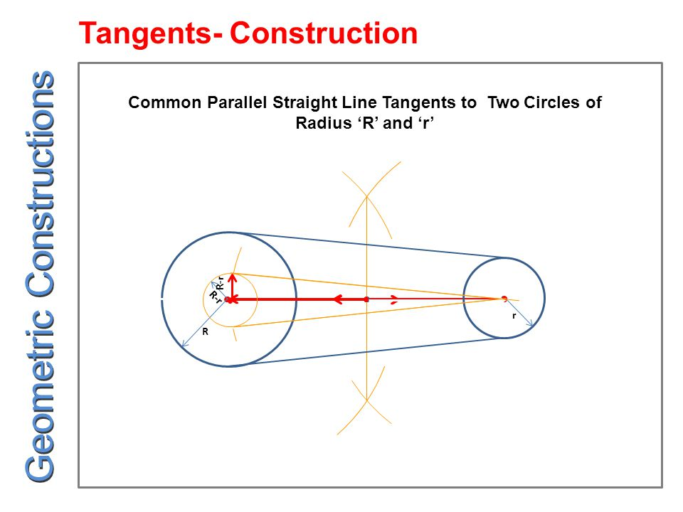 R r R-r Common Parallel Straight Line Tangents to Two Circles of Radius 'R' and 'r' Geometric Constructions Tangents- Construction