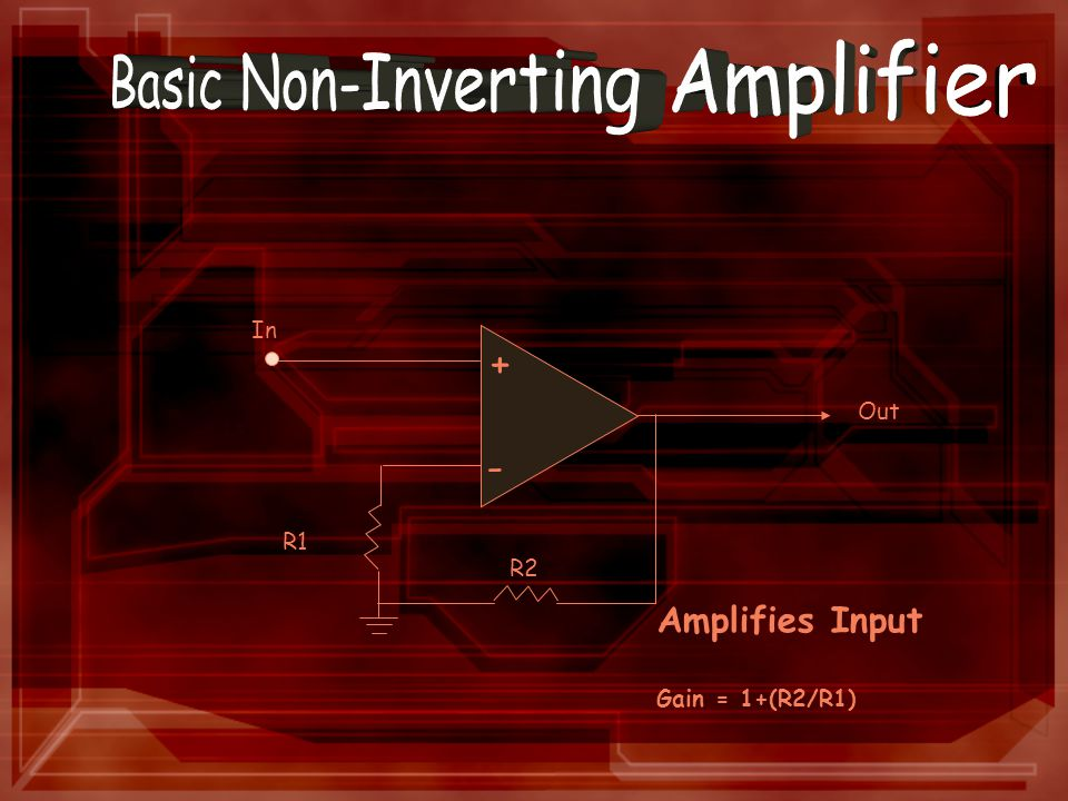 + - R1 R2 Amplifies Input Gain = 1+(R2/R1) In Out