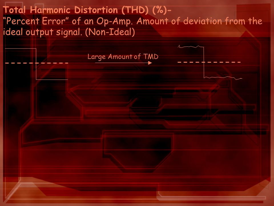 Total Harmonic Distortion (THD) (%)- Percent Error of an Op-Amp.