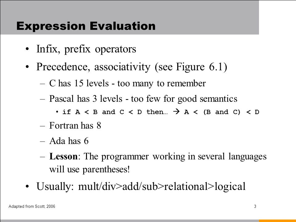 Adapted from Scott, 20064 Expression Evaluation