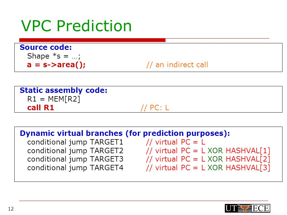 12 VPC Prediction Source code: Shape *s = …; a = s->area(); // an indirect call Static assembly code: R1 = MEM[R2] call R1 // PC: L Dynamic virtual branches (for prediction purposes): conditional jump TARGET1 // virtual PC = L conditional jump TARGET2 // virtual PC = L XOR HASHVAL[1] conditional jump TARGET3 // virtual PC = L XOR HASHVAL[2] conditional jump TARGET4 // virtual PC = L XOR HASHVAL[3]