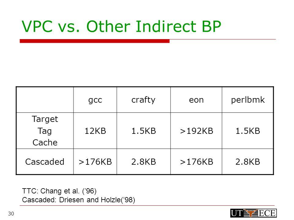 30 VPC vs.