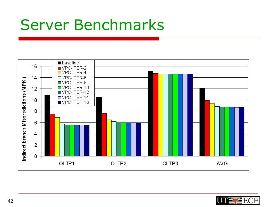42 Server Benchmarks