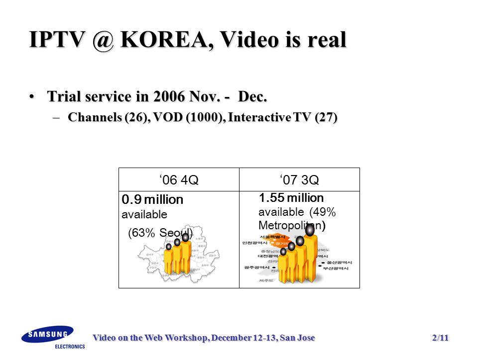 Video on the Web Workshop, December 12-13, San Jose2/11 IPTV @ KOREA, Video is real Trial service in 2006 Nov. - Dec.Trial service in 2006 Nov. - Dec.
