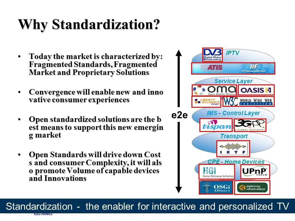 Video on the Web Workshop, December 12-13, San Jose7/11 Why Standardization? Today the market is characterized by: Fragmented Standards, Fragmented Ma