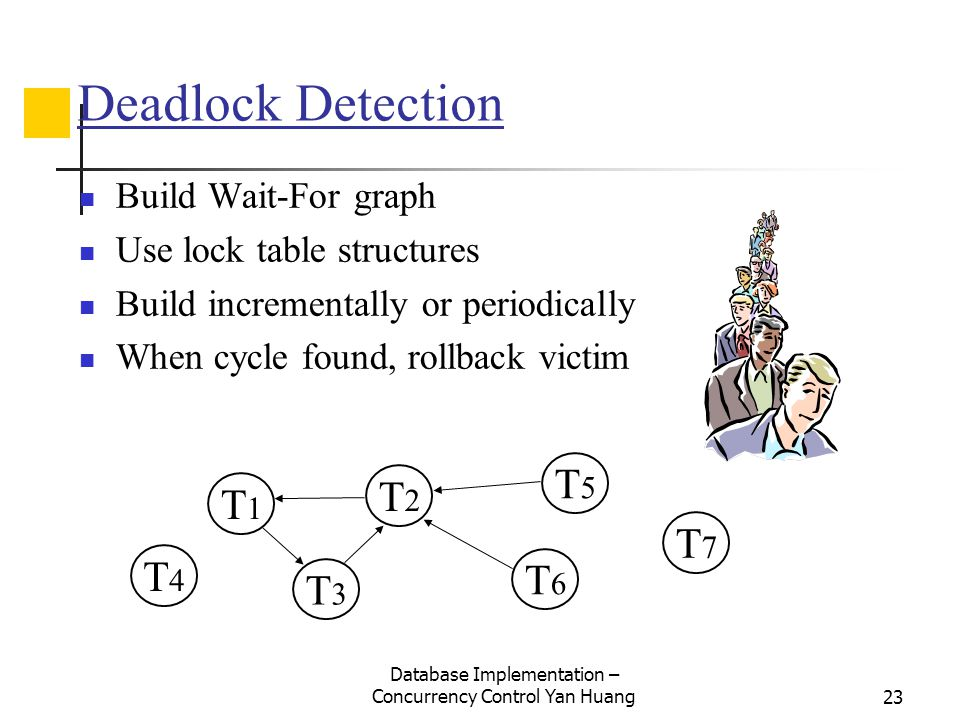 Database Implementation – Concurrency Control Yan Huang23 Deadlock Detection Build Wait-For graph Use lock table structures Build incrementally or per