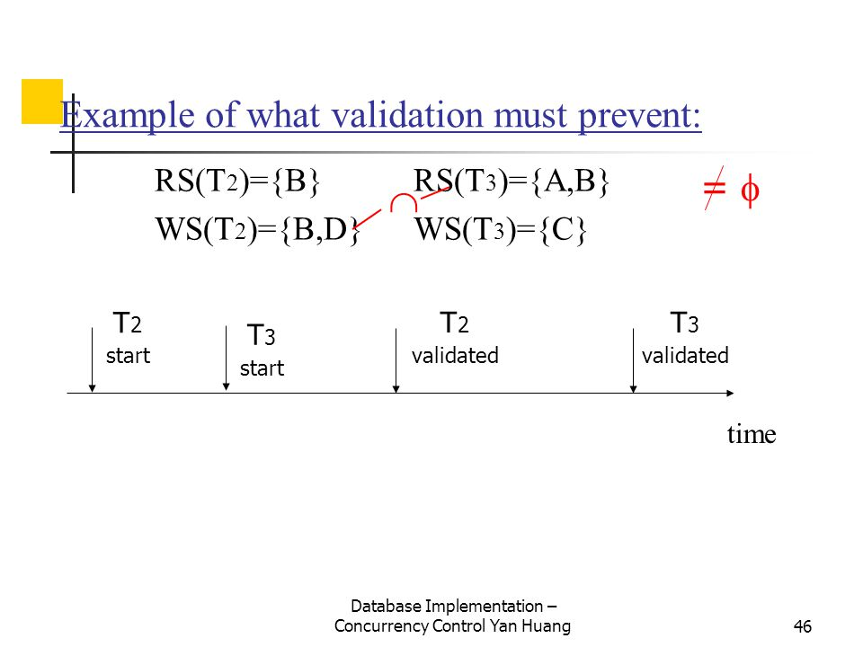 Database Implementation – Concurrency Control Yan Huang46 Example of what validation must prevent: RS(T 2 )={B} RS(T 3 )={A,B} WS(T 2 )={B,D} WS(T 3 )