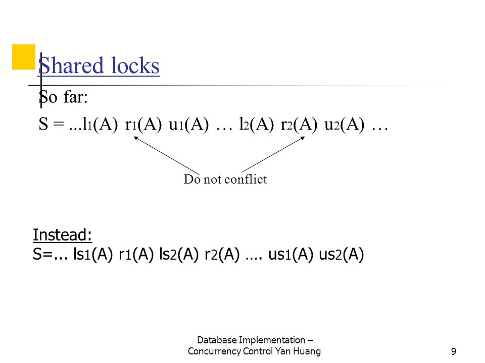 Database Implementation – Concurrency Control Yan Huang10 Lock actions l-t i (A): lock A in t mode (t is S or X) u-t i (A): unlock t mode (t is S or X) Shorthand: u i (A): unlock whatever modes T i has locked A