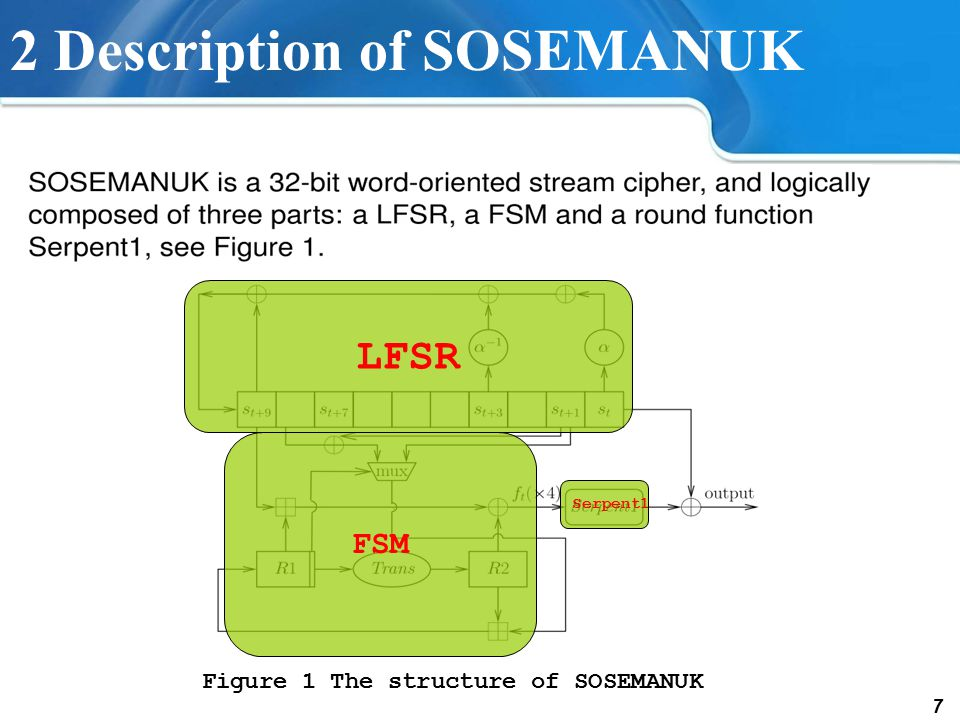 7 2 Description of SOSEMANUK Figure 1 The structure of SOSEMANUK LFSR FSM Serpent1
