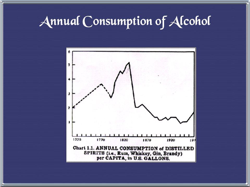 "2. Temperance Movement Frances Willard The Beecher Family 1826 - American Temperance Society ""Demon Rum""! R1-6"