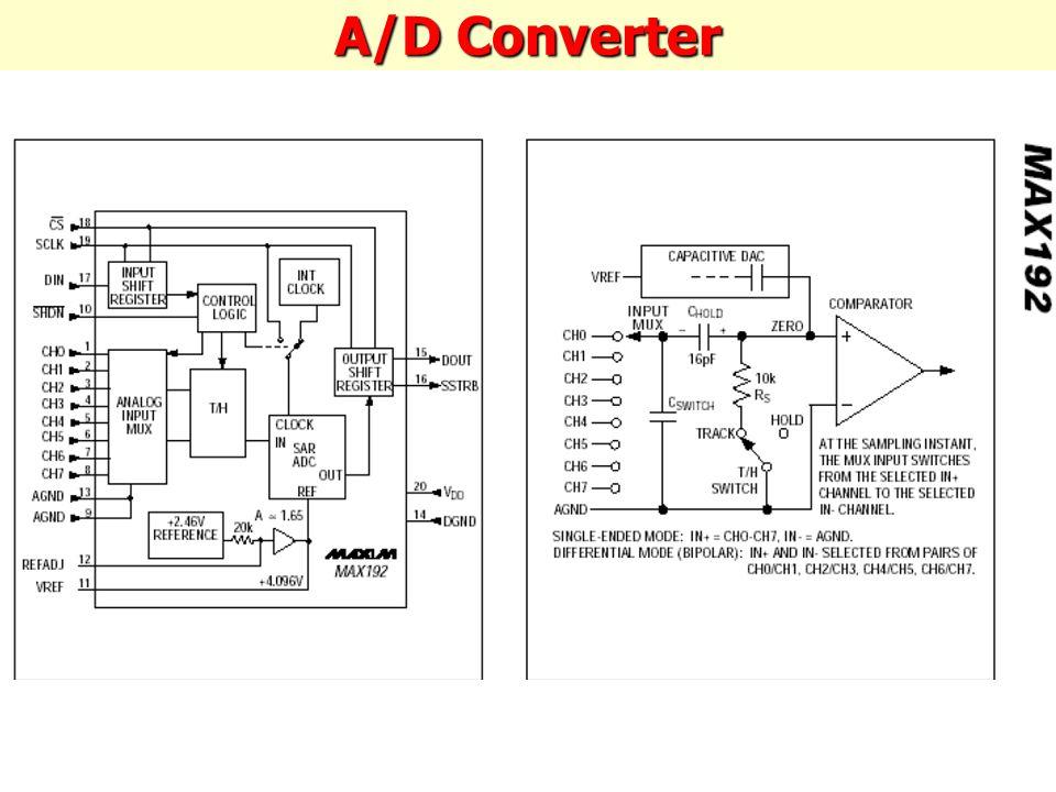 A/D Converter