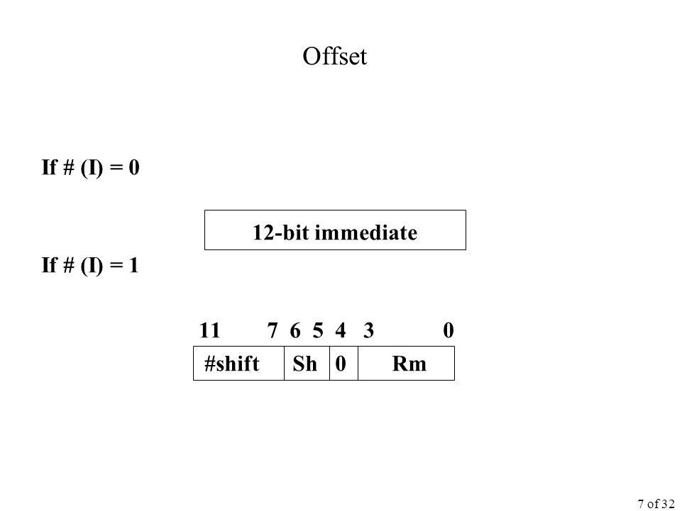 7 of 32 Offset If # (I) = 0 12-bit immediate If # (I) = 1 11 7 6 5 4 3 0 #shift Sh 0 Rm