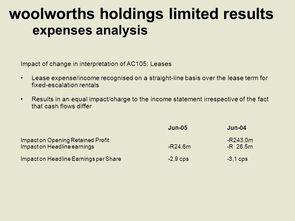 country road results income statement Change in accounting policy for distribution costs included in inventory: A$0.9m