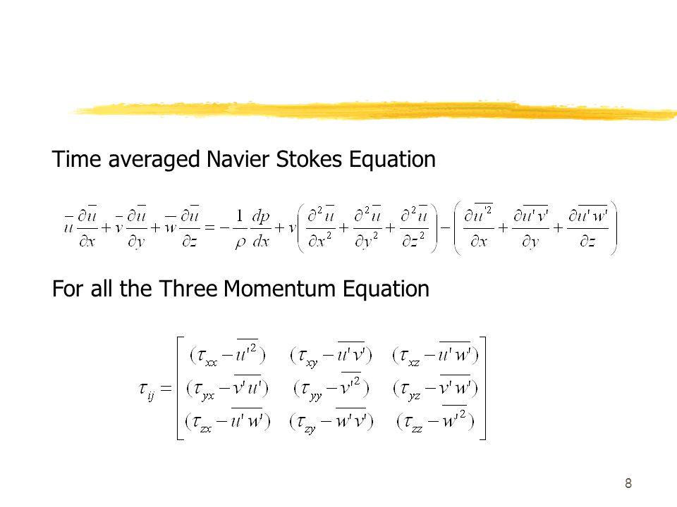 9 Turbulence Models zIntegral Method zEddy-Viscosity Models yZero-Equation Models yOne-Equation Models yTwo- Equation Models zReynolds Stress Models