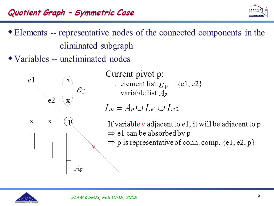 SIAM CSE03, Feb 10-13, 2003 9 Quotient Graph – Symmetric Case  Elements -- representative nodes of the connected components in the eliminated subgraph  Variables -- uneliminated nodes Current pivot p: If variable v adjacent to e1, it will be adjacent to p  e1 can be absorbed by p  p is representative of conn.