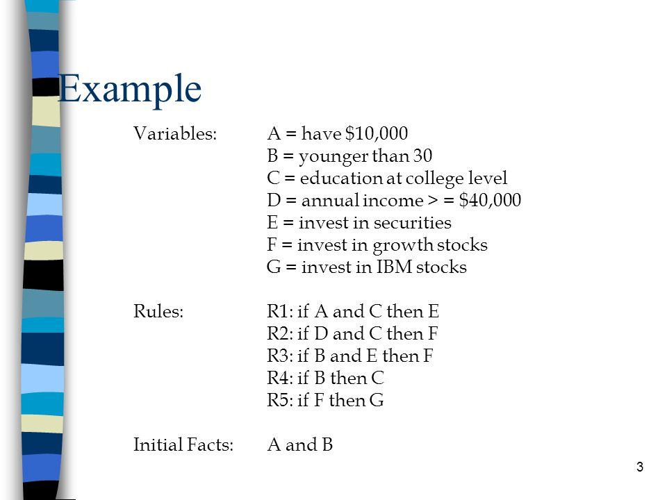 3 Example Variables:A = have $10,000 B = younger than 30 C = education at college level D = annual income > = $40,000 E = invest in securities F = invest in growth stocks G = invest in IBM stocks Rules:R1: if A and C then E R2: if D and C then F R3: if B and E then F R4: if B then C R5: if F then G Initial Facts:A and B