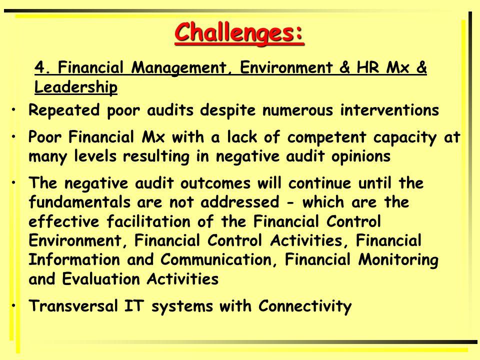 Challenges: 4.