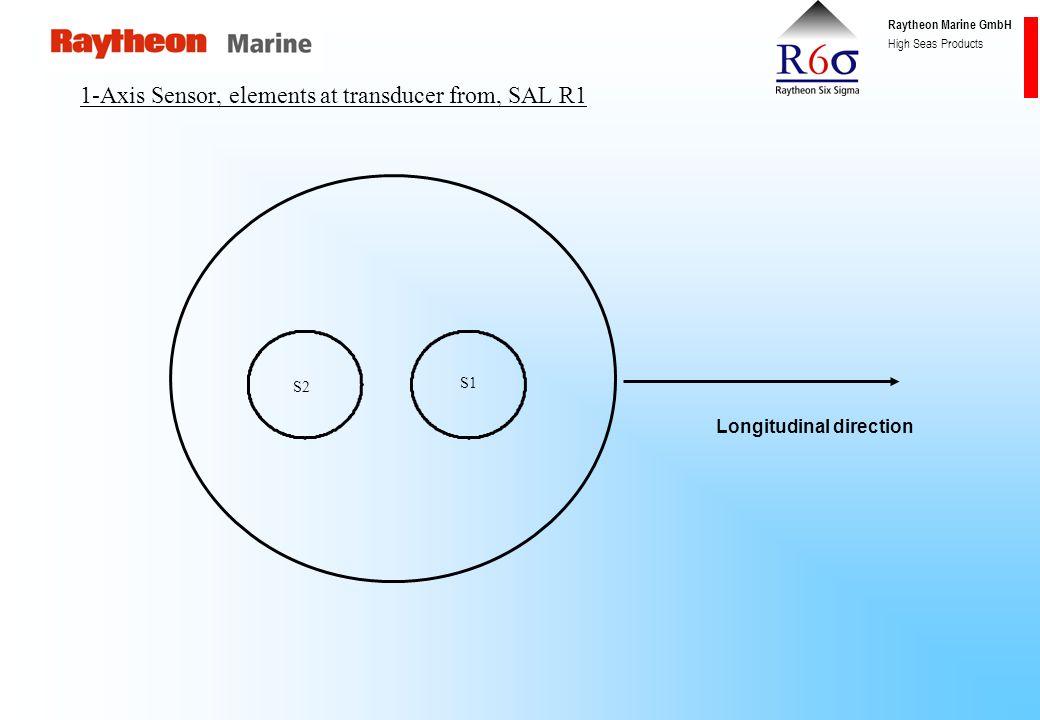 Raytheon Marine GmbH High Seas Products