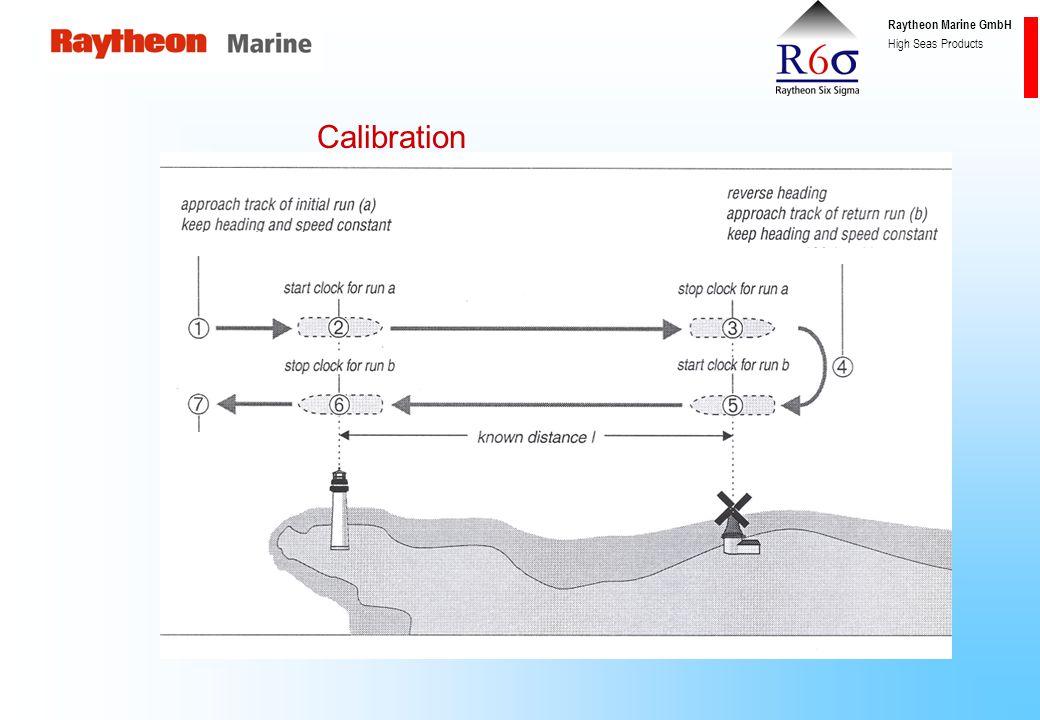 Raytheon Marine GmbH High Seas Products (Boundary layer) Next to hull: relativ water speed = 0