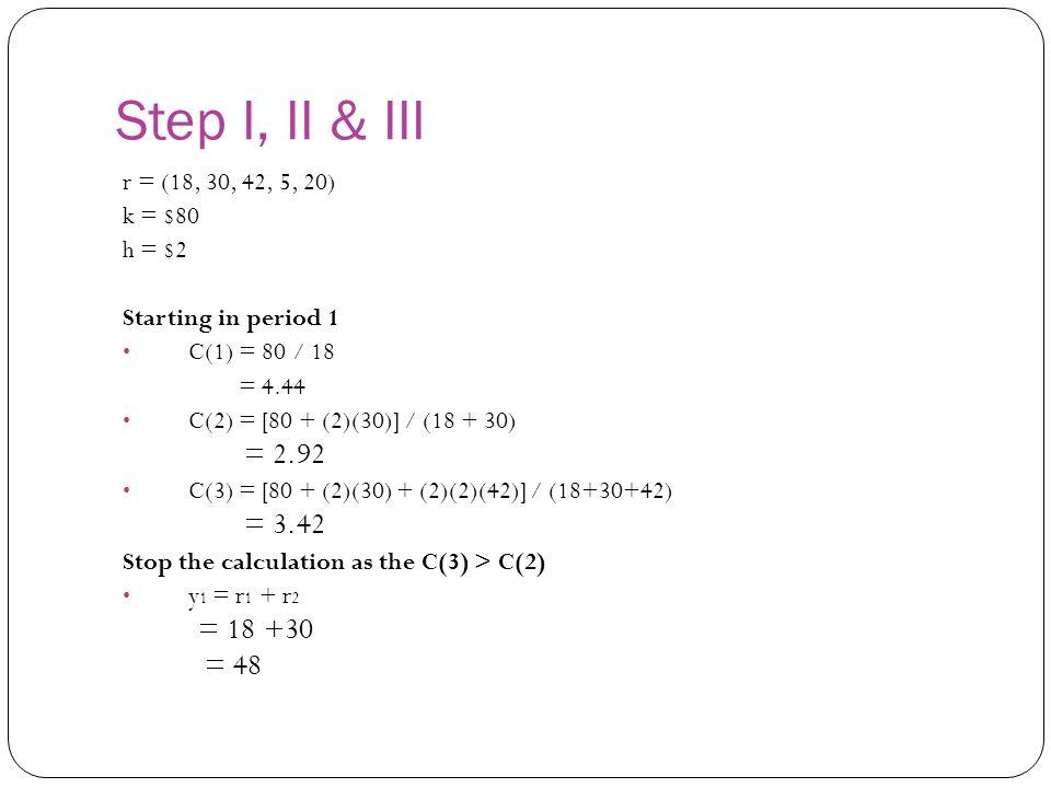 Step I, II & III r = (18, 30, 42, 5, 20) k = $80 h = $2 Starting in period 1 C(1) = 80 / 18 = 4.44 C(2) = [80 + (2)(30)] / (18 + 30) = 2.92 C(3) = [80