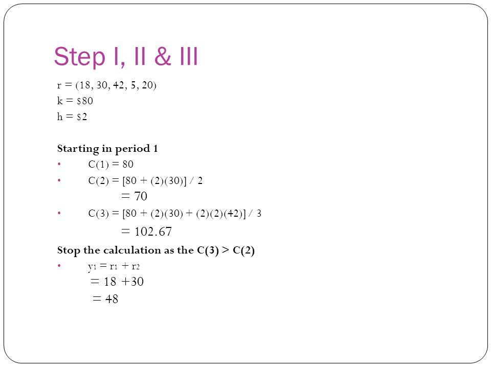 Step I, II & III r = (18, 30, 42, 5, 20) k = $80 h = $2 Starting in period 1 C(1) = 80 C(2) = [80 + (2)(30)] / 2 = 70 C(3) = [80 + (2)(30) + (2)(2)(42