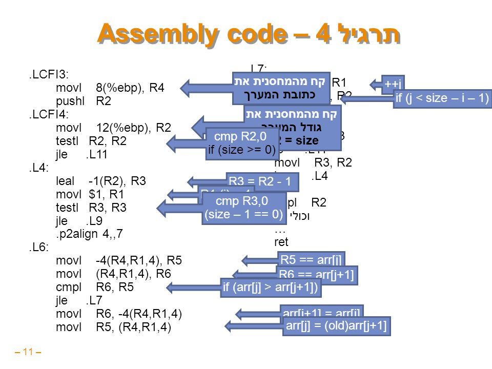 – 11 – תרגיל 4 – Assembly code.LCFI3: movl 8(%ebp), R4 pushl R2.LCFI4: movl 12(%ebp), R2 testl R2, R2 jle.L11.L4: leal -1(R2), R3 movl $1, R1 testl R3, R3 jle.L9.p2align 4,,7.L6: movl -4(R4,R1,4), R5 movl (R4,R1,4), R6 cmpl R6, R5 jle.L7 movl R6, -4(R4,R1,4) movl R5, (R4,R1,4).L7: addl $1, R1 cmpl R1, R2 jne.L6.L9: testl R3, R3 je.L11 movl R3, R2 jmp.L4.L11: popl R2 … וכולי … ret קח מהמחסנית את גודל המערך R2 = size cmp R2,0 if (size >= 0) קח מהמחסנית את כתובת המערך R3 = R2 - 1 R1 (j) = 1 cmp R3,0 (size – 1 == 0) R5 == arr[j] R6 == arr[j+1] if (arr[j] > arr[j+1]) arr[j+1] = arr[j] arr[j] = (old)arr[j+1] ++j if (j < size – i – 1)
