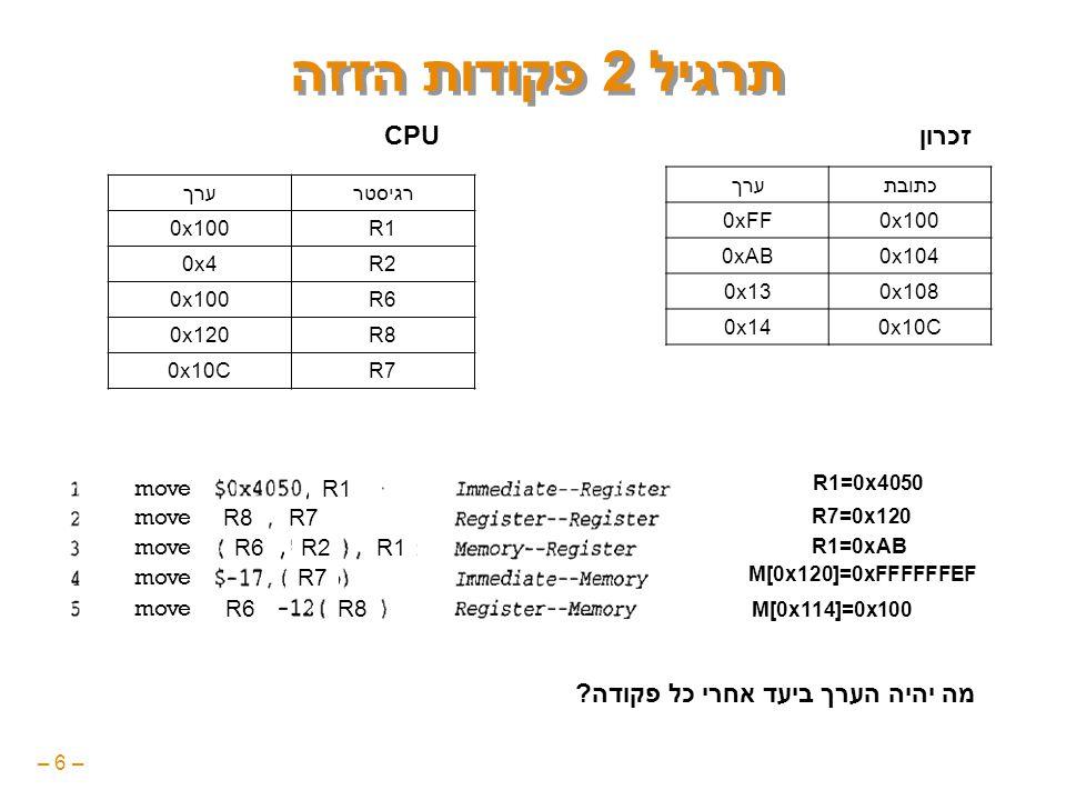 – 6 – תרגיל 2 פקודות הזזה כתובתערך 0x1000xFF 0x1040xAB 0x1080x13 0x10C0x14 רגיסטרערך R10x100 R20x4 R60x100 R80x120 R70x10C זכרוןCPU מה יהיה הערך ביעד אחרי כל פקודה.