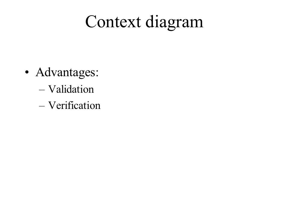 Context diagram Advantages: –Validation –Verification