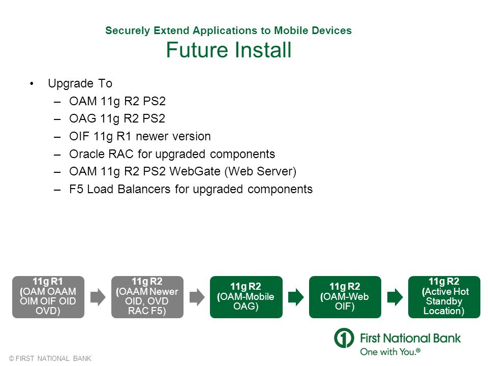 © FIRST NATIONAL BANK Securely Extend Applications to Mobile Devices Future Install Upgrade To –OAM 11g R2 PS2 –OAG 11g R2 PS2 –OIF 11g R1 newer versi