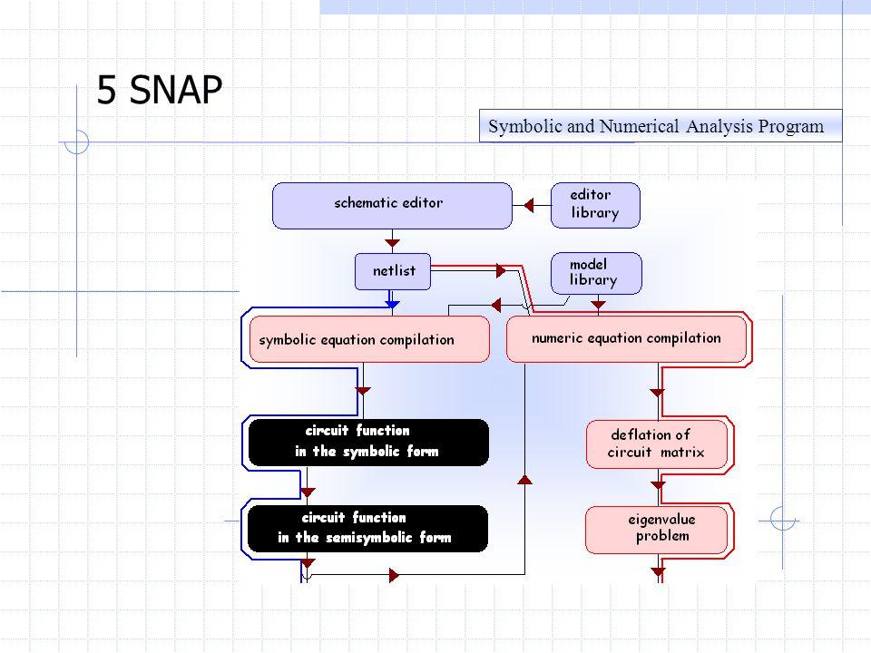 5 SNAP Symbolic and Numerical Analysis Program
