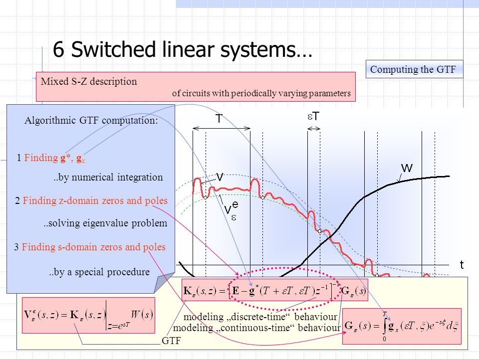 "6 Switched linear systems… Computing the GTF Mixed S-Z description of circuits with periodically varying parameters GTF modeling ""discrete-time behaviour modeling ""continuous-time behaviour Algorithmic GTF computation:..by numerical integration..solving eigenvalue problem..by a special procedure 1 Finding g*, g x 2 Finding z-domain zeros and poles 3 Finding s-domain zeros and poles"