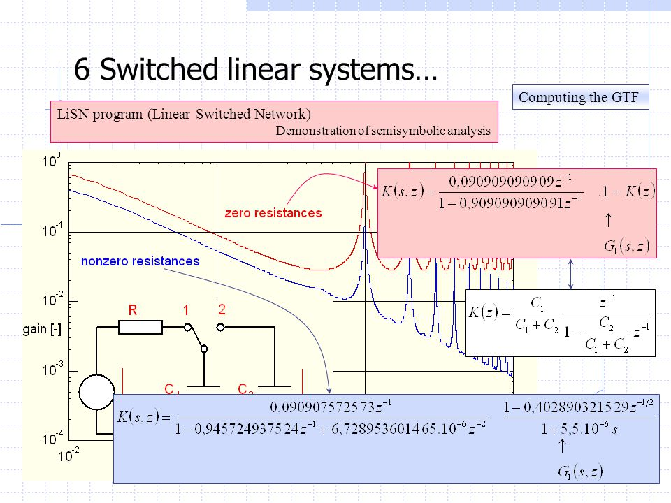 6 Switched linear systems… Computing the GTF LiSN program (Linear Switched Network) Demonstration of semisymbolic analysis