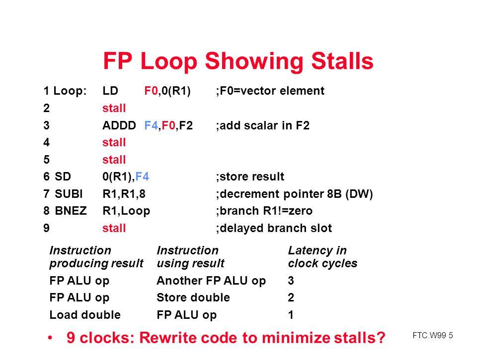 FTC.W99 6 Revised FP Loop Minimizing Stalls 6 clocks: Unroll loop 4 times code to make faster.
